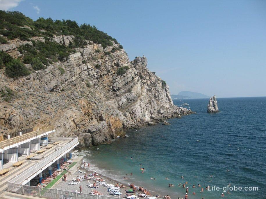 Горы и Черное море, Ласточкино гнездо, Крым