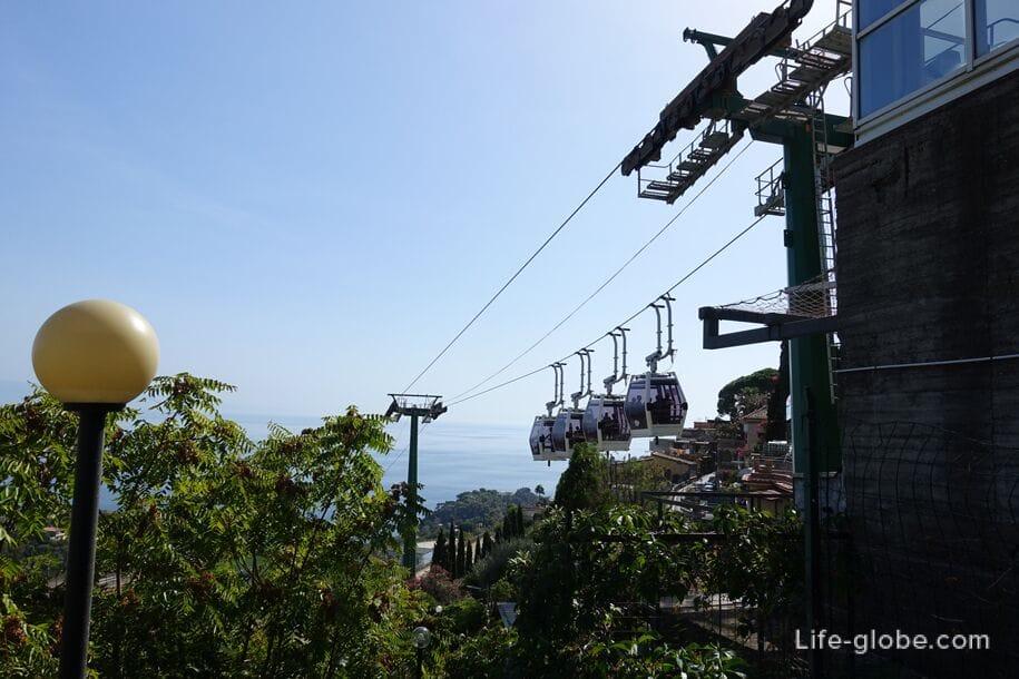 Funicular in Taormina