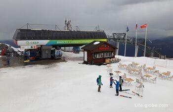 Поляна 2200 курорта Красная Поляна (Горки Город) - вершина +2200 метров