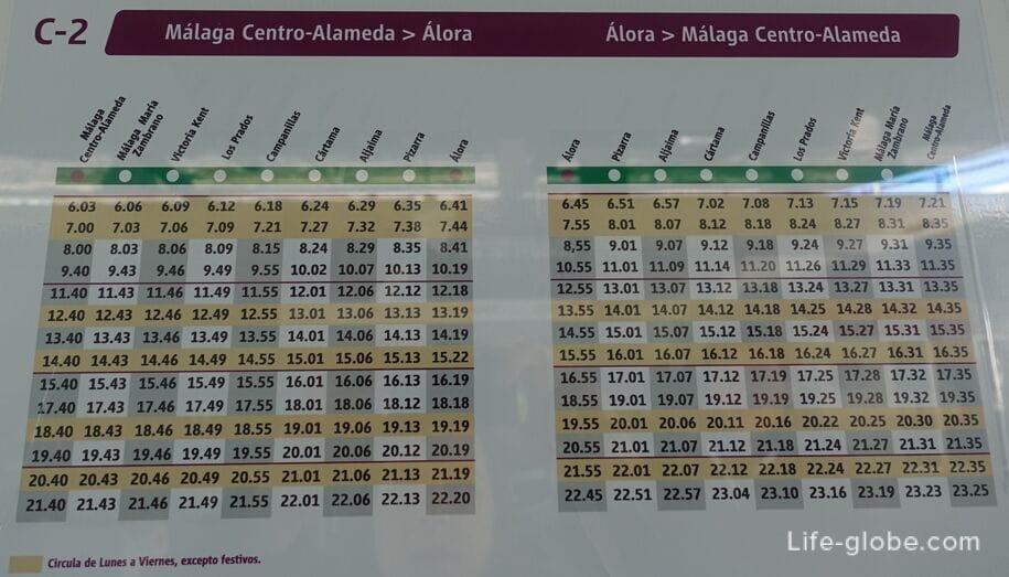 Поезда линии С2: центр Малаги - Алора