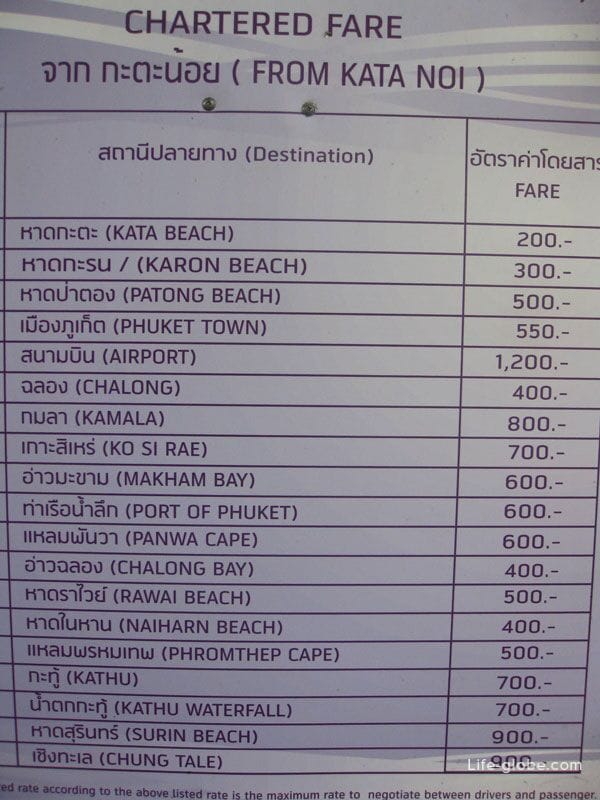 The cost of a taxi, tuk-tuk from Kata Noi beach