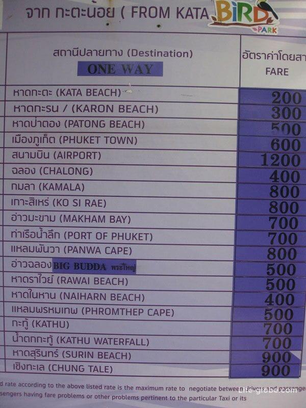 The fare in tuk tuk in Phuket