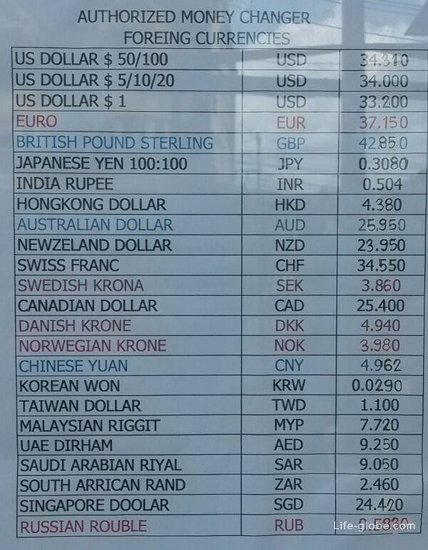 Курс обмена валют на Пхукете
