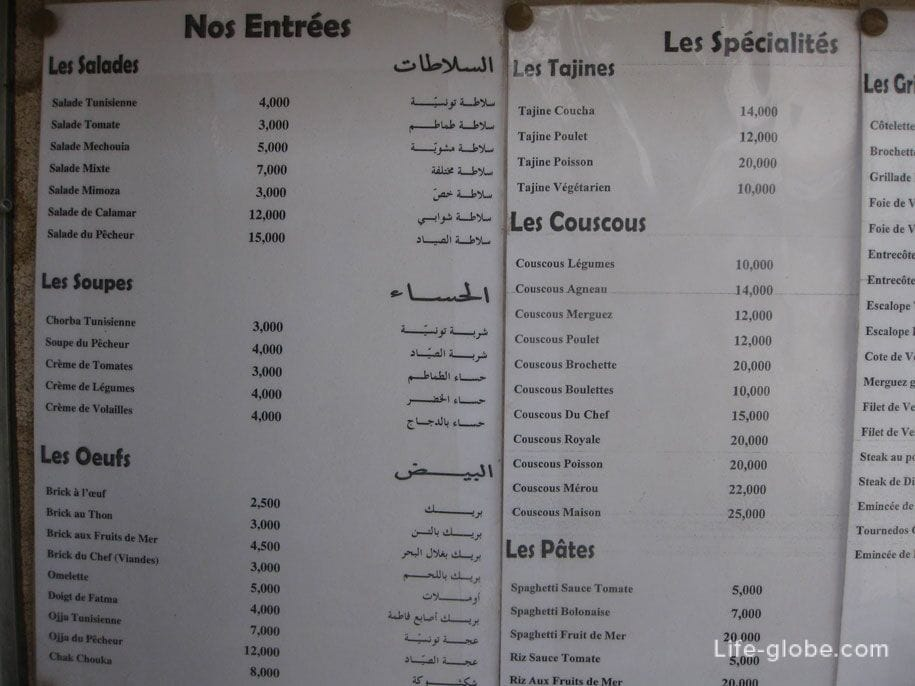 Prices at a market cafe in Houmt Souk, Djerba