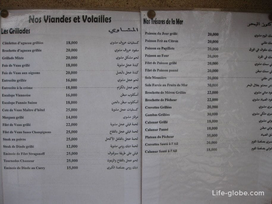 Цены на рынке в Хумт-Сук, Джерба