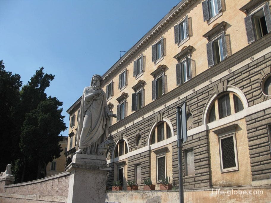 скульптуры на площади Пополо в Риме