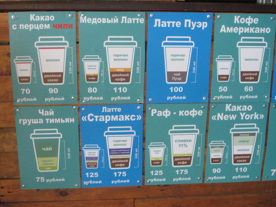 Цены в Крыму, кофе