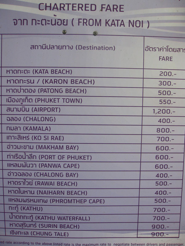 Стоимость такси, тук-туков с пляжа Ката Ной