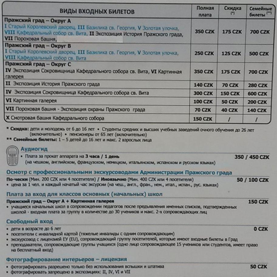 цены на билеты по Пражскому Граду